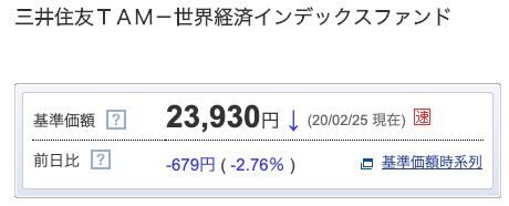 world-index